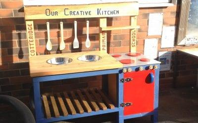 Our Creative Kitchen